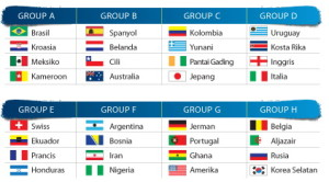group piala dunia