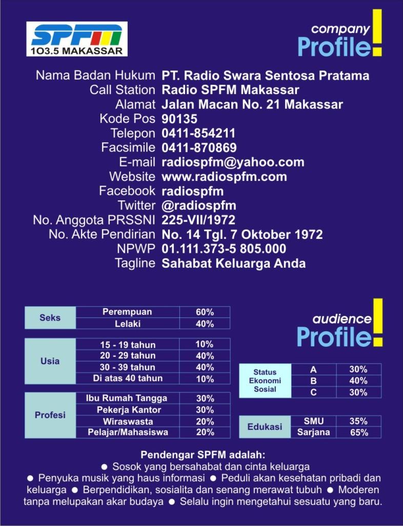 ProfileSPFM